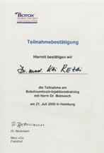 Botox Zertifikat